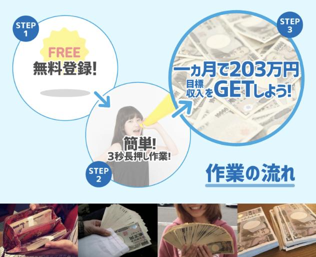 人生はなまる計画(あい)とは?コピー&ペーストだけで203万円稼げるなんて嘘でしょ?調べてみました2