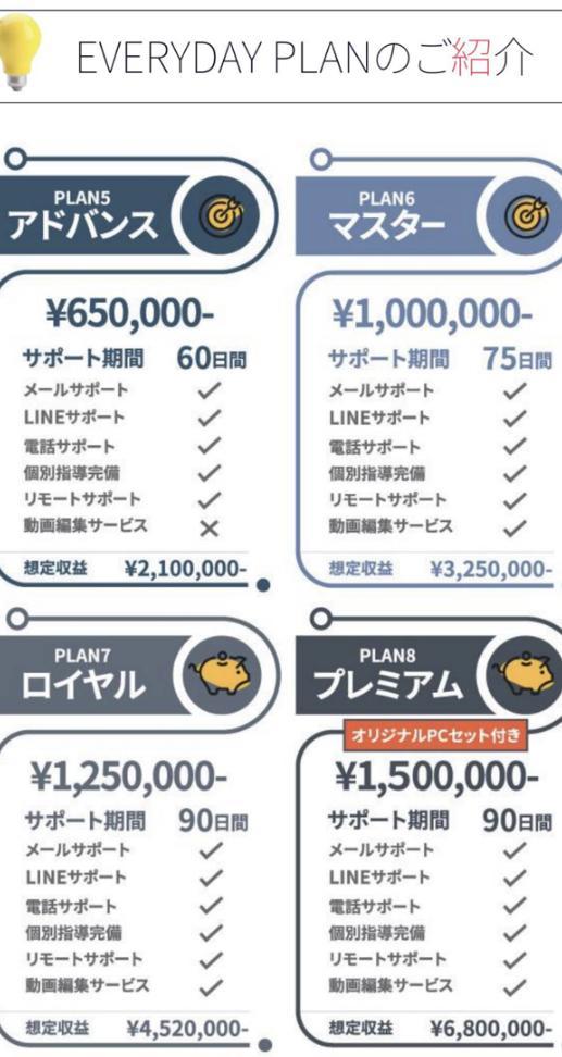 Everydayエブリデイ(ひろこ)とは?詐欺?写真や動画を送信するだけで1日1万円稼げるって本当?調べてみました6
